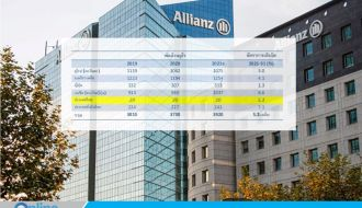Allianz Global Insurance2021