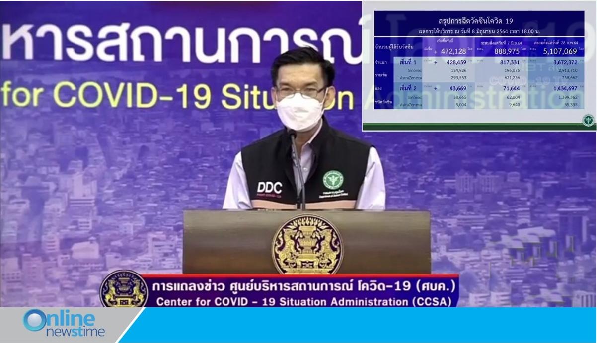 vaccine stuation thai23062021