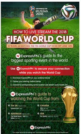 Stream 2018 FIFA World Cup