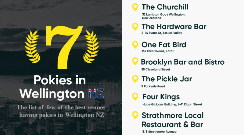 7 Pokies in Wellington NZ That You Must Play
