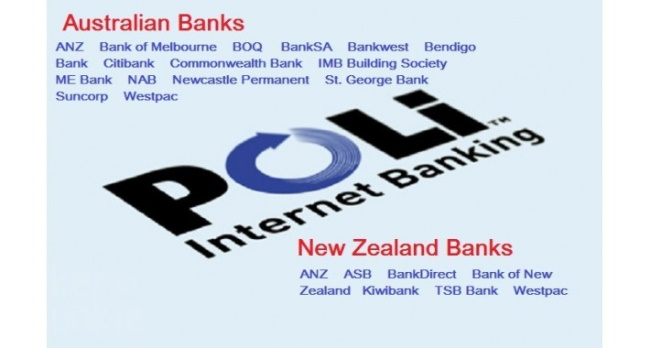 Banks with POLi Facility
