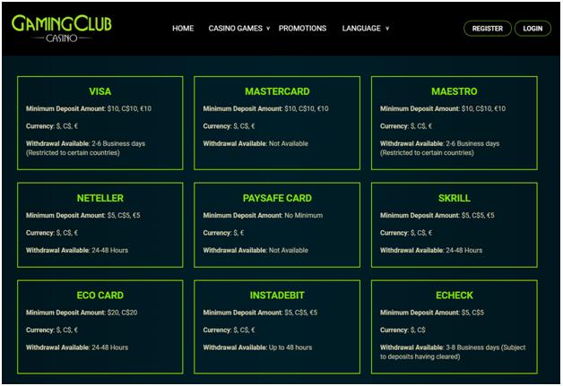 Gaming Club NZ online casino- Banking
