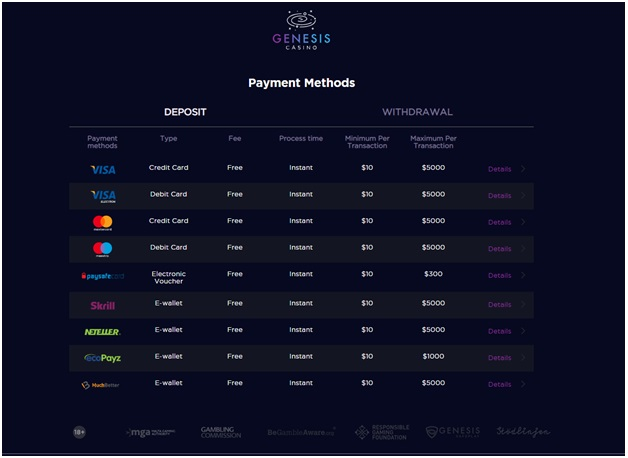 Genesis casino- Deposit and Withdrawal