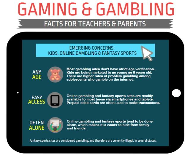 Key points about Gambling Problem