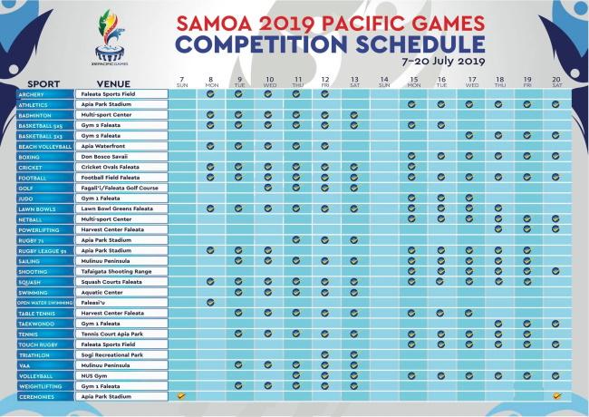Schedule of Games