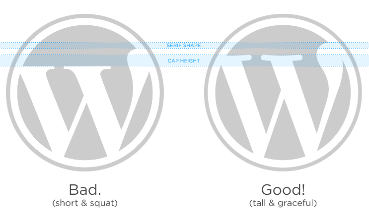WordPress logo comparison