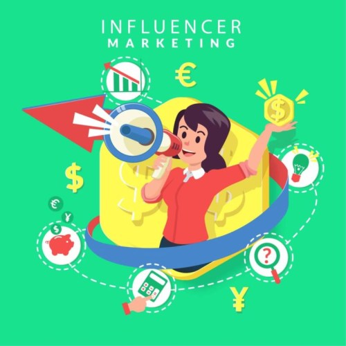 Micro and Social Media Influencer Marketing