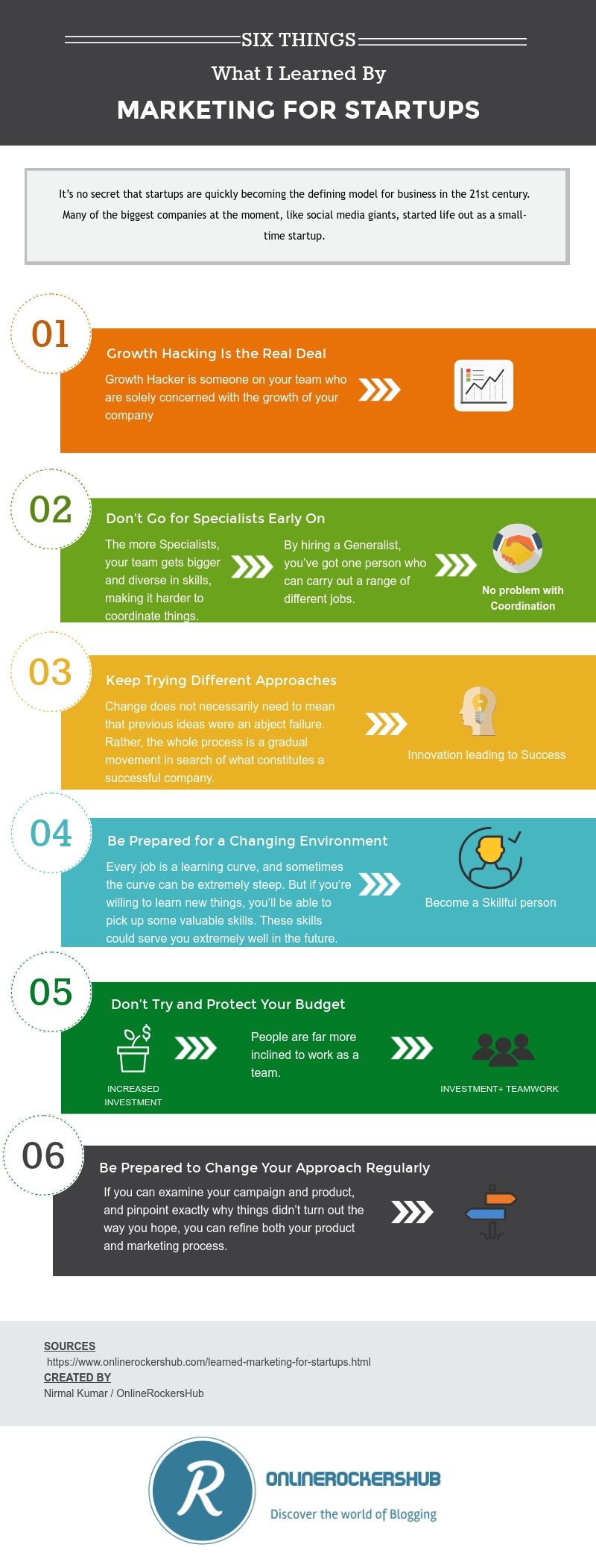 6 Things that I Learned by Marketing for Startups Infographic