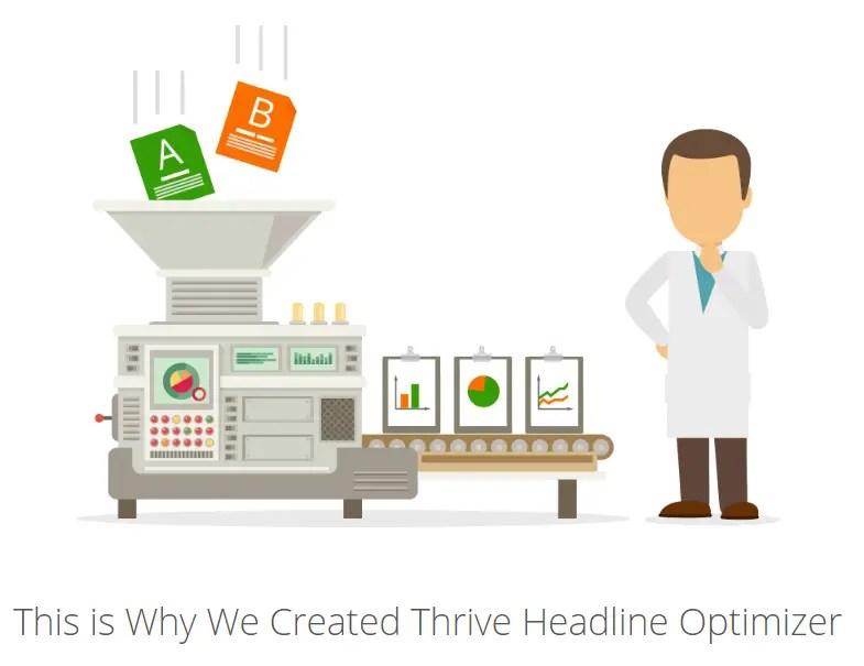 Buy Thrive Headline Optimizer for $67