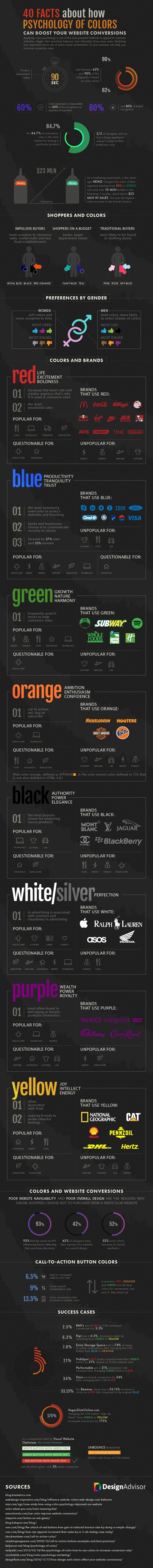 40 Facts About How Psychology of Color Can Boost Your Website Conversion - Infographic