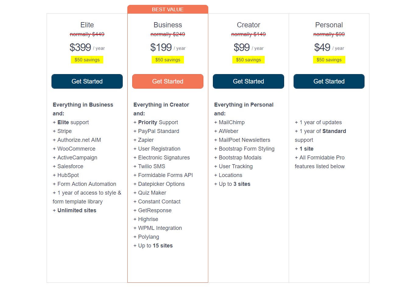 Formidable Forms Pricing