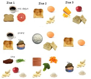 Plan de dieta de 3 zile pentru slabit