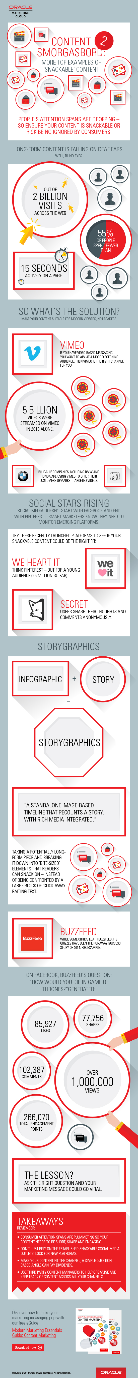 Content Smorgasbord 2: More Top Examples Of 'Snackable' Content image Infographic Content smorgasbord 2 more top examples of snackable content 1