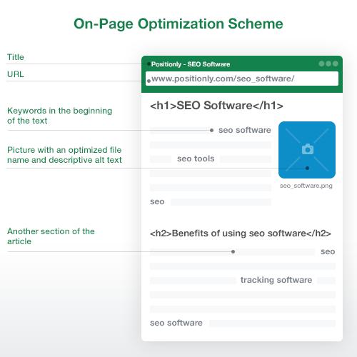 5. optimization scheme