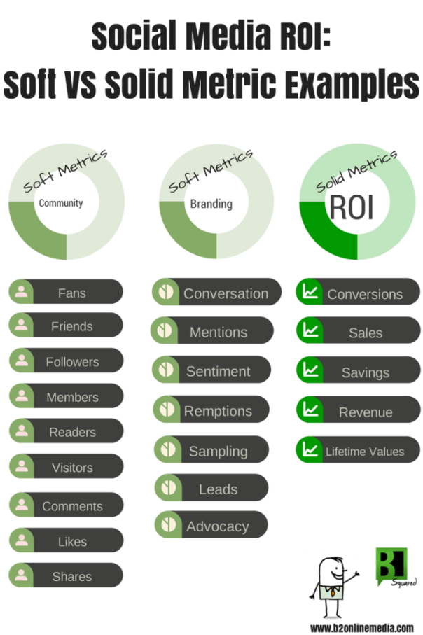 SMM Soft vs Solid metric examples