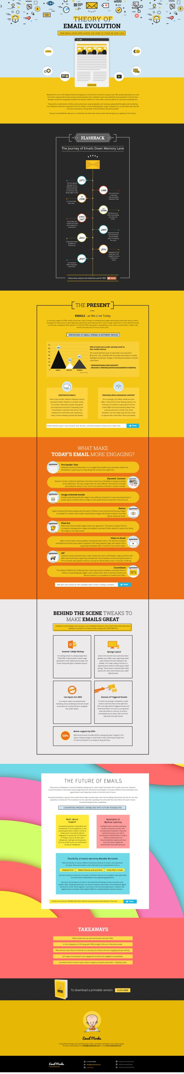 The Theory of Email Evolution [Infographic] - email evolution