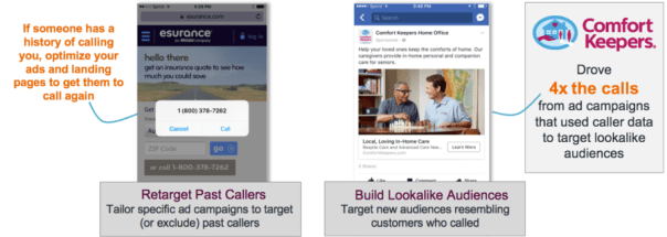 How to Improve Facebook Ad Targeting with Phone Call Insights