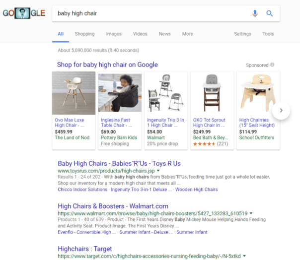 How to do advanced page-level keyword research