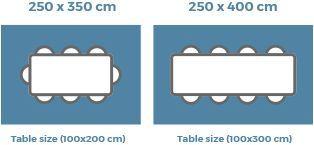 le guide des tailles complet pour les tapis