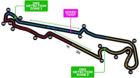 circuit F1 GP Frankrijk