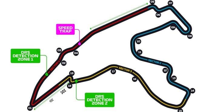 circuit Spa Francorchamps