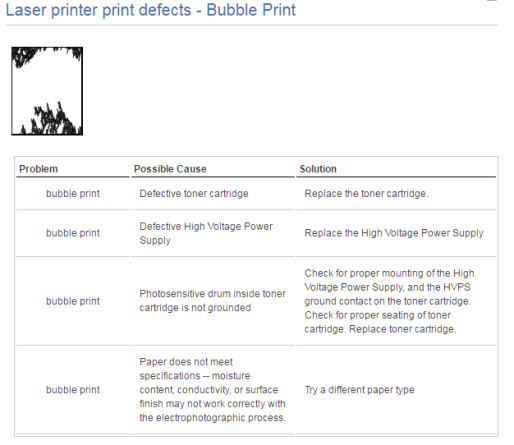 Laster Printer Print Defects - Bubble Print