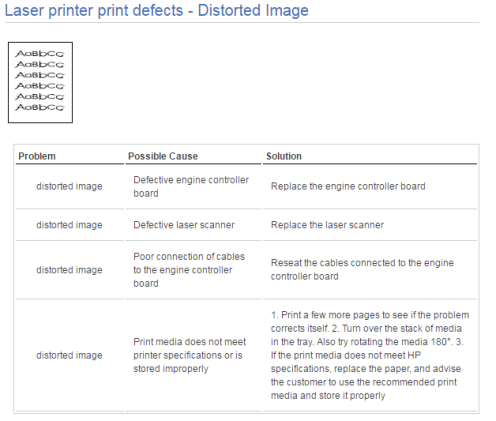 Laster Printer Print Defects - Distorted Image