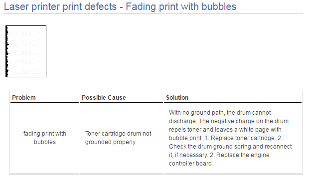 Laster Printer Print Defects - Fading Print with Bubbles