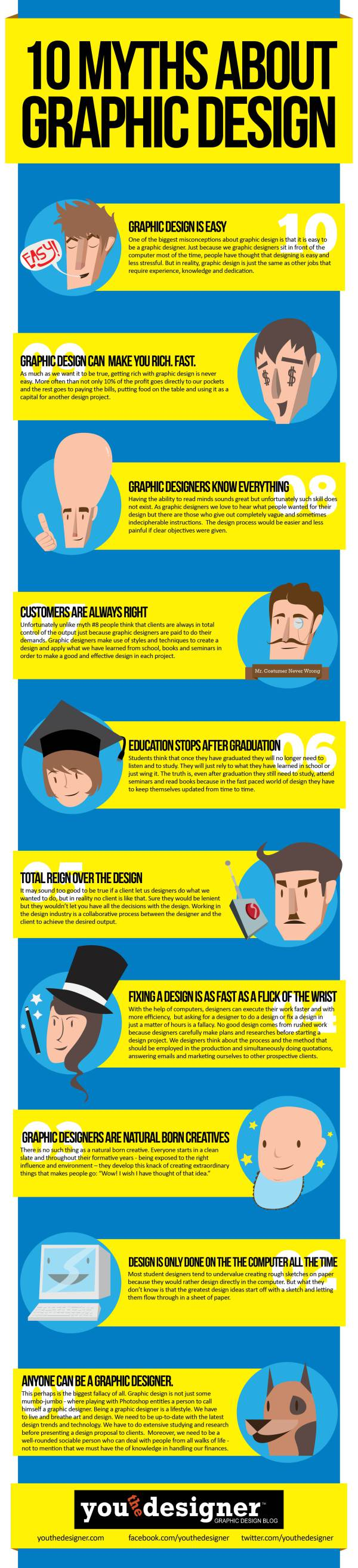10-Myths-about-graphic-design
