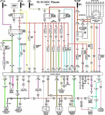 93 Mustang Wiring Diagram efcaviationcom