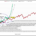 Nikkei Short-Termism (Part 2)