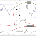USD-Deval Thesis Rounding into View