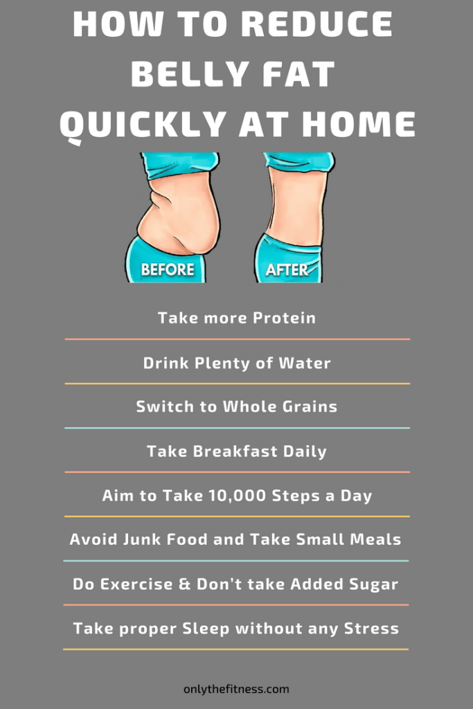 Reduce Belly Fat Quickly Home