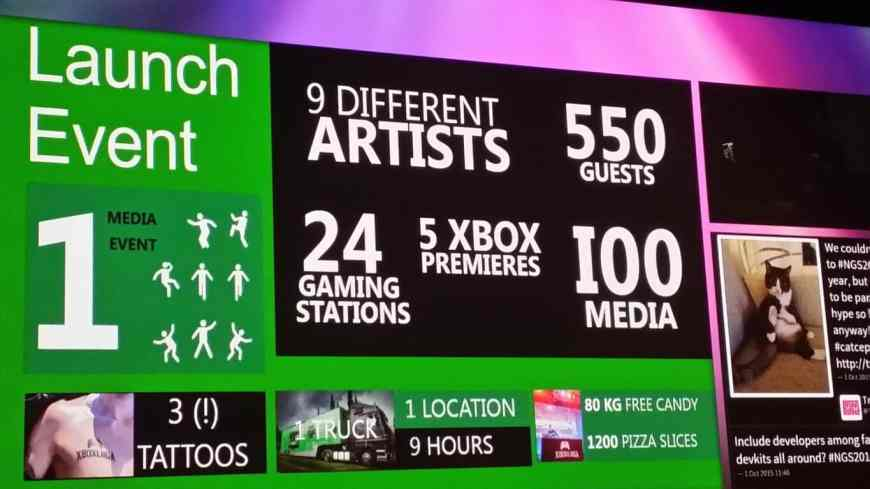 A slide about the original Xbox One launch