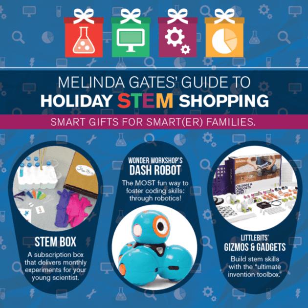 Melinda Gates' holiday shopping guide