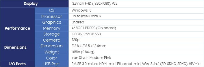 Samsung Notebook 9 13.3 Specs
