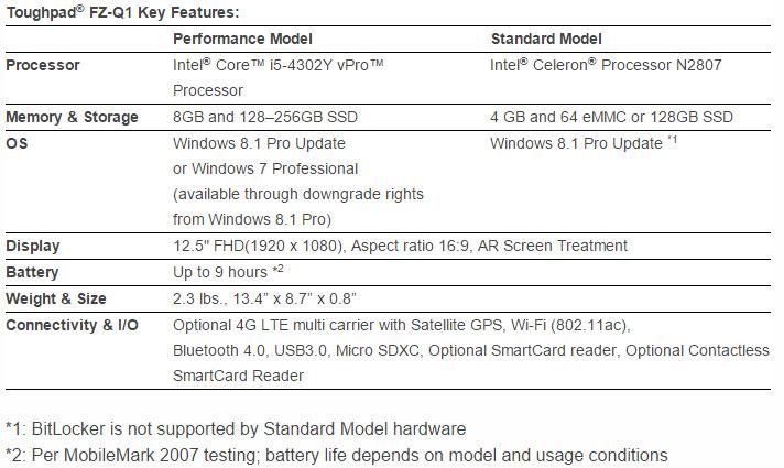 Touchpad FZ-Q1 Specs