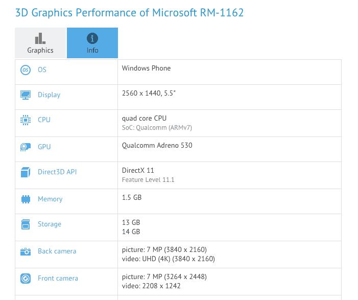 Microsoft RM-1162 GFX bench