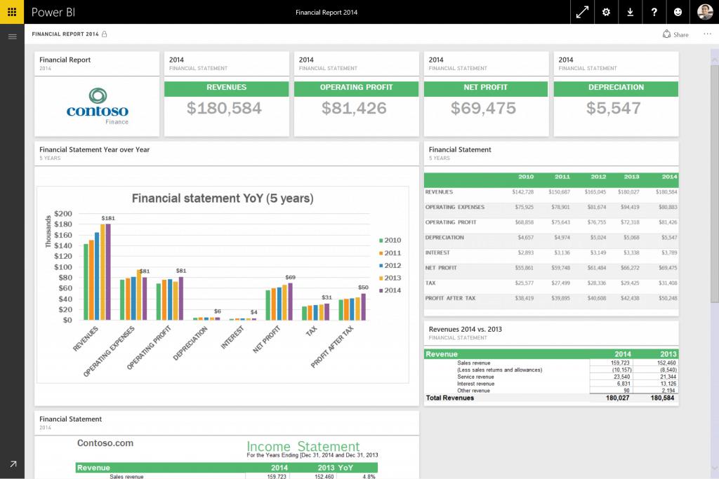 The new Excel Power BI integration