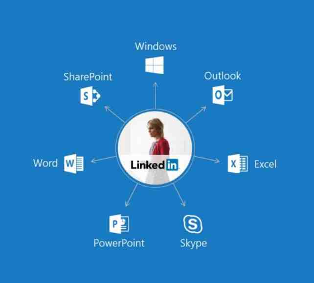 LinkedIn profile connecting to all of your Office apps.