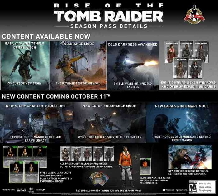 All the content included in the Rise of the Tomb Raider Season Pass.