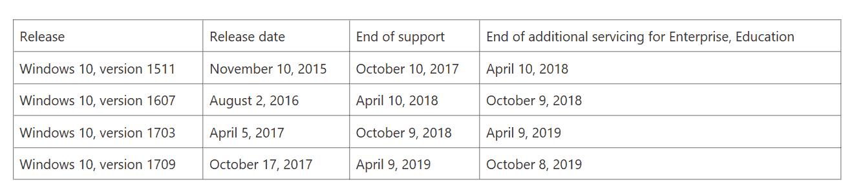 microsoft office windows 10 support