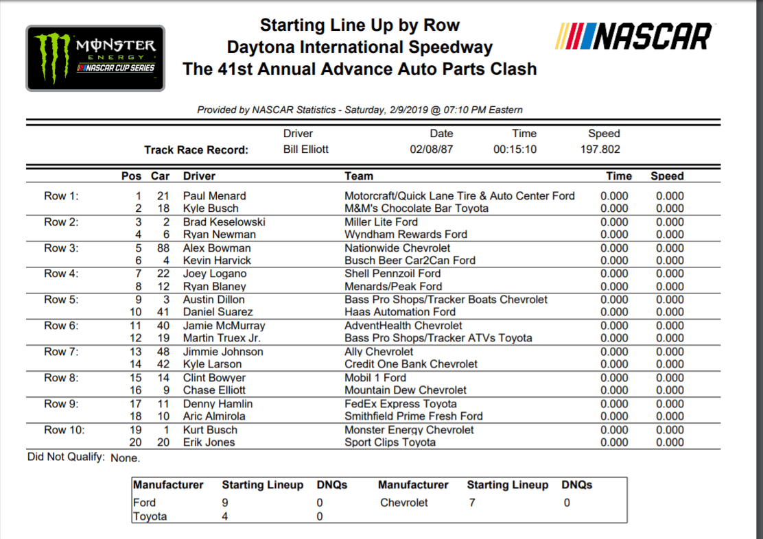 Paul Menard Starts From The Pole For The Advance Auto