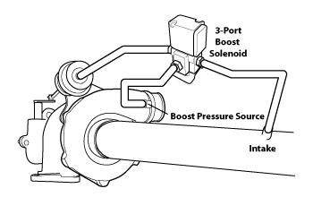 boost control plumbing get it right save money onpoint dyno rh onpointdyno com