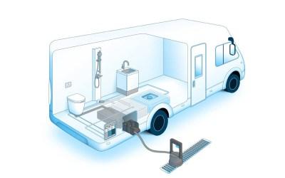 Sistema de saneamiento inteligente Thetford iNdus