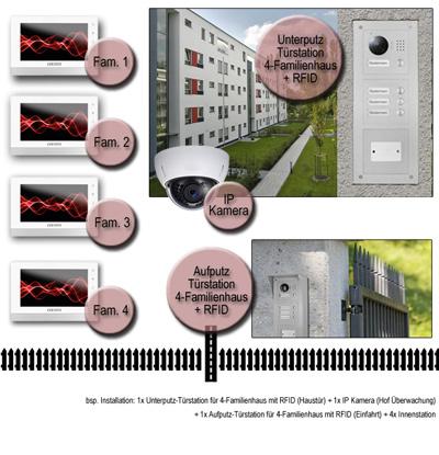 IP Außenstation