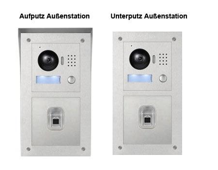 IP Fingerprint Aussenstation