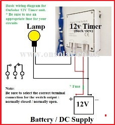 OnSolar 12v low energy saving lighting products for the home