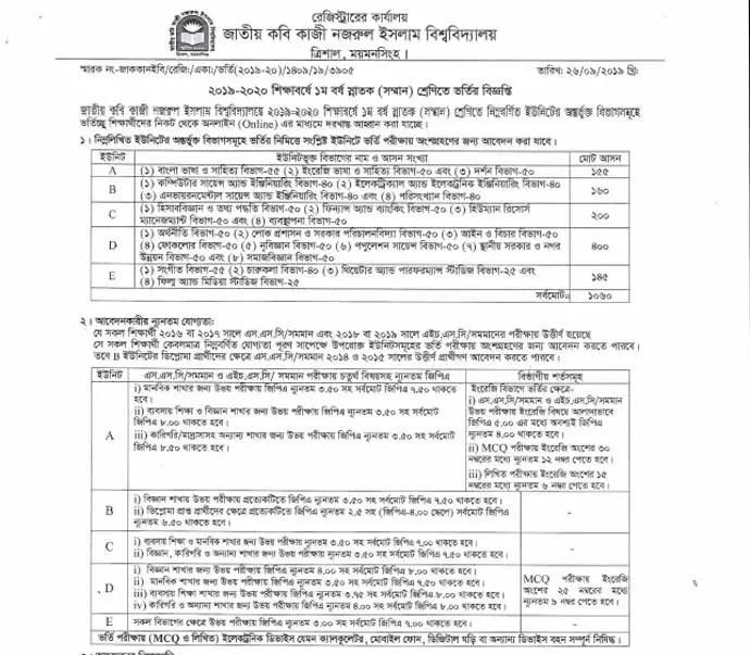 JKKNIU admission circular 2019-20 page 1