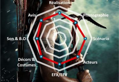 Tomb Raider par Les Carnets du Cinéma
